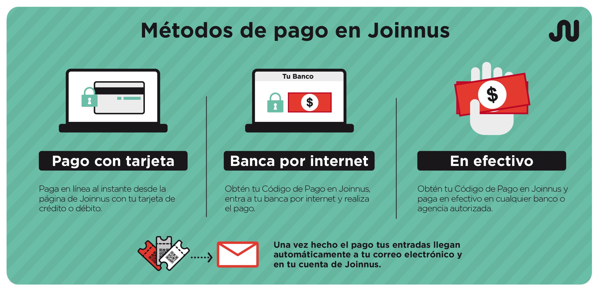 metodos_pago_joinnus
