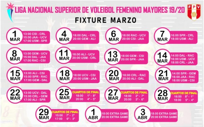 Liga Nacional Superior de Voleibol Femenino - Marzo 2020