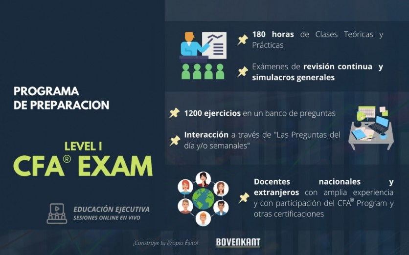 PROGRAMA DE PREPARACION : LEVEL I CFA® EXAM