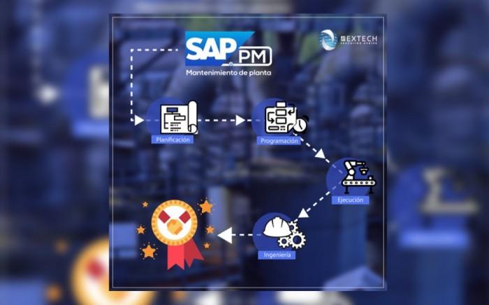 SAP PM – Mantenimiento de planta (LIMA)